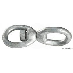 Emerillon acier galvanisé 19 mm